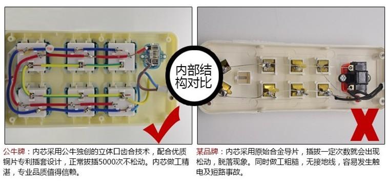 公牛 单开关强化漏电保护6位3.0米电源转换器接线板排